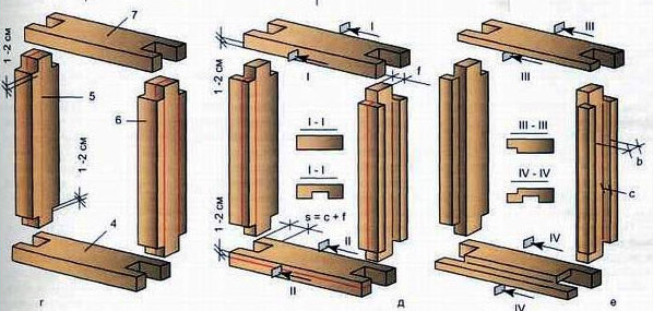 Монтаж обсады (окосячки) схема