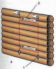 Разметка дверного проема в срубе (схема)
