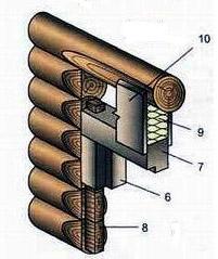 Монтаж окосячки (схема)