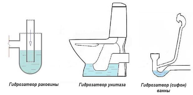 Как сделать гидрозатвор на канализацию