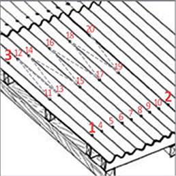 Очередность забивания гвоздей в лист ондулина (схема)