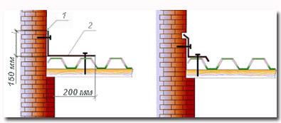 ... покрытии крыши профнастилом (схема