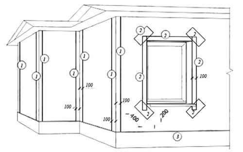 Схема укладки штукатурной