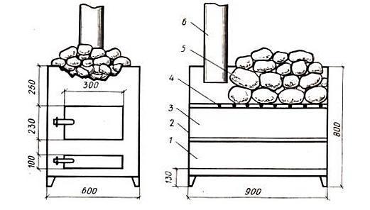 Схема простейшей печи-каменки