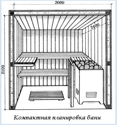 Компактная баня на одного человека с полоком и печью