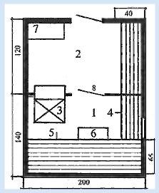 Компактная баня на 2 человек (план)