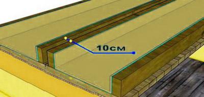 Гидроизоляция пароизоляция бани наливные полы в прихожую