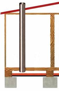 Устройство вытяжки из-под протекающего пола (схема)