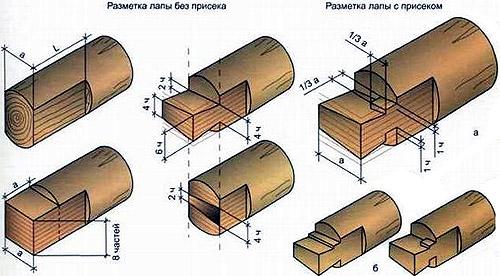 схеме и таблице размеров: