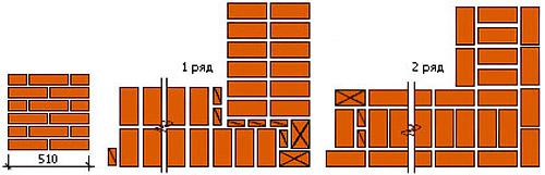Схема кладки углов в 2 кирпича при однорядной перевязке